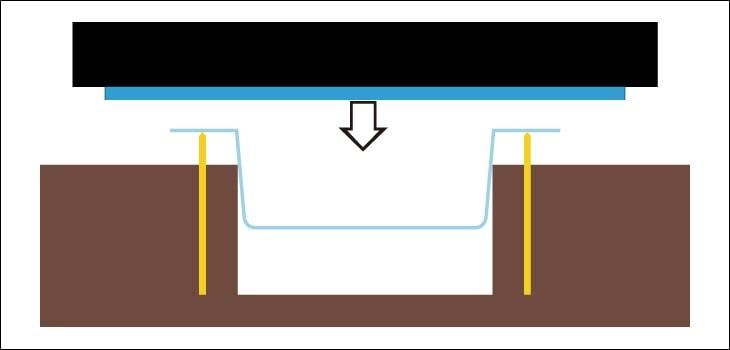 機械の平らなテーブルに「カッターの刃を曲げて作った」ような抜型を取りつけ、成形品をセットして上から押して抜くというイメージでしょうか。