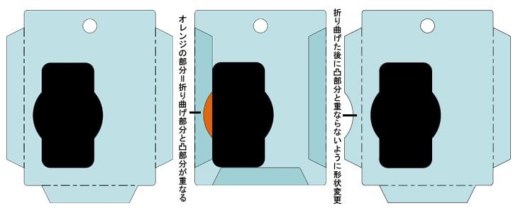 凸の位置が左右下の端から10ミリ離れていないため重なりが悪い