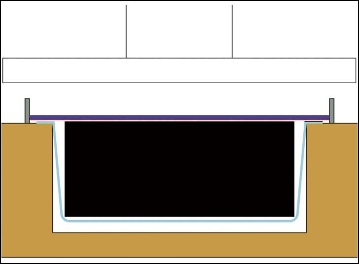 熱圧着式ブリスターの加工法図