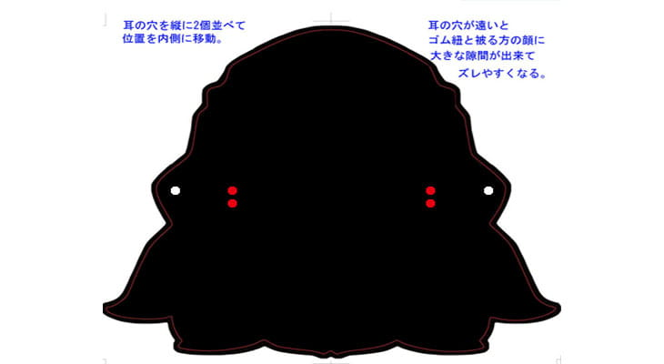 ゴム紐と通す耳穴の間隔は遠すぎるとお面自体が垂れ下がってしまう